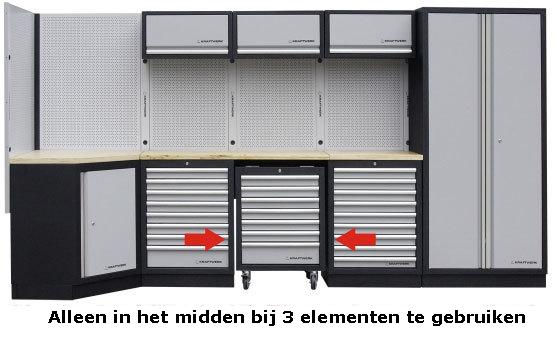 Mobilio Kraftwerk werkplaats systeem